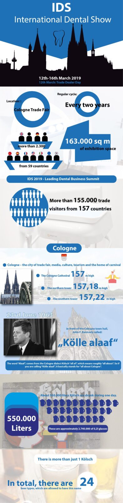 Infographic IDS 2019 Cologne - Infographic for IDS 2019 in Cologne